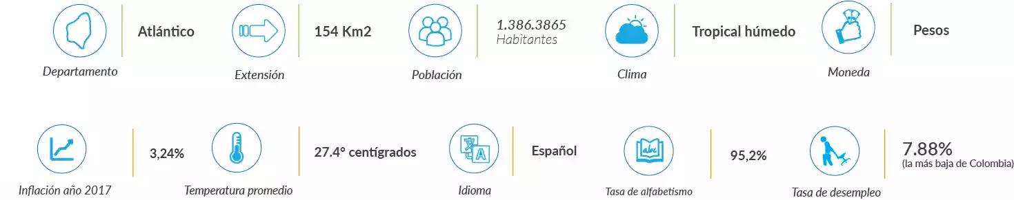 datos-puerto-01